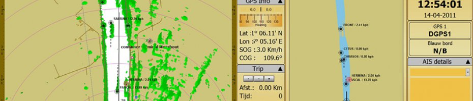 Periskal Radar Overlay